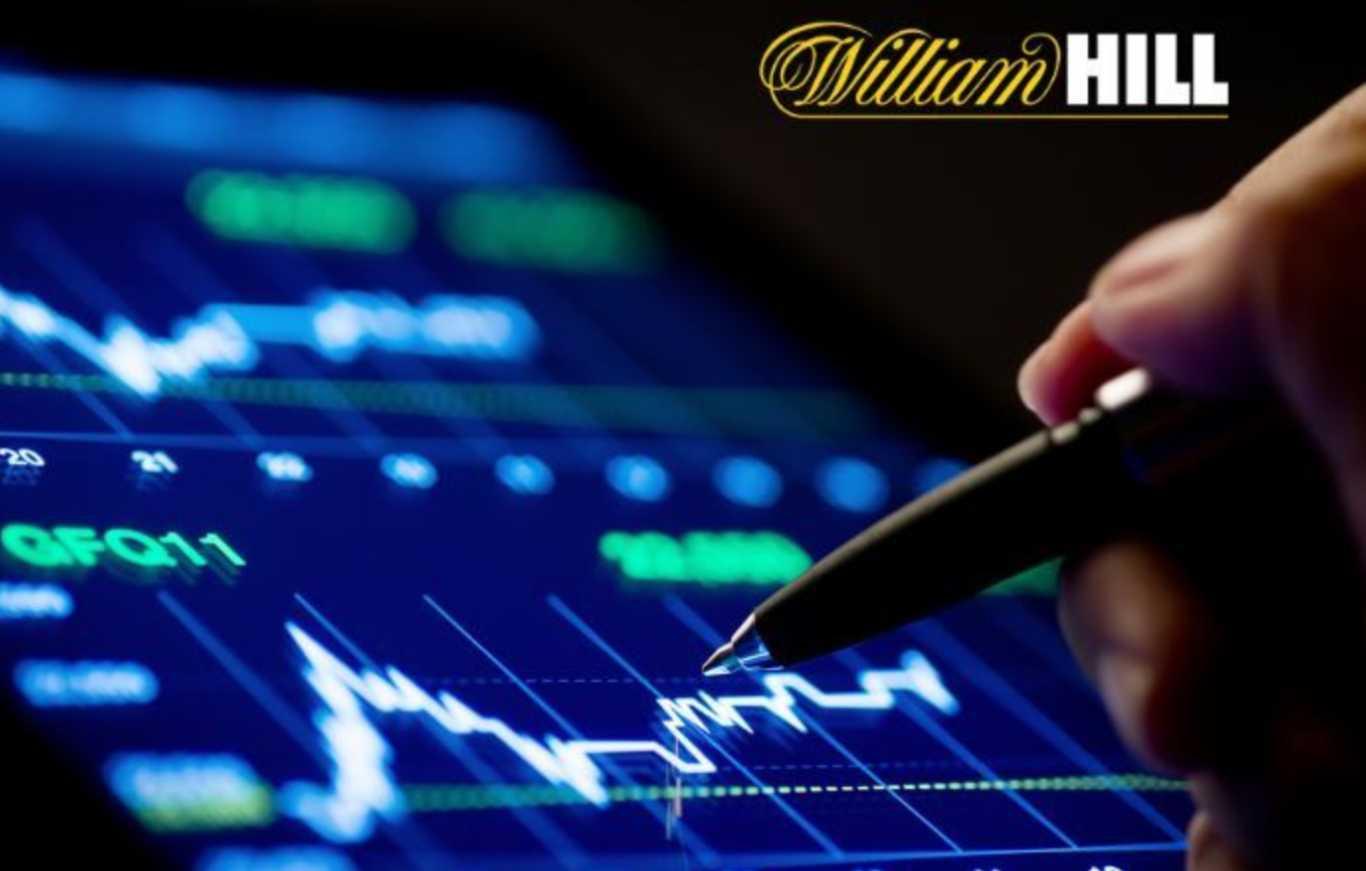 ¿Cómo apostar en William Hill en directo?